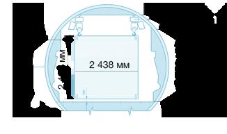 параметры грузовой кабины